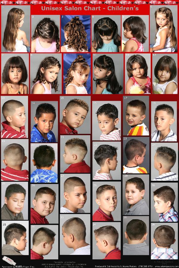 Stupendous Unisex Salon Chart Childrens Poster Rubinovs Hairstyles For Women Draintrainus